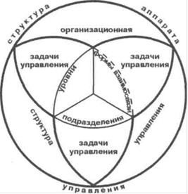 сущность и элементы руководства - фото 7